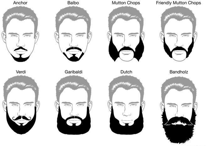 Goatee Beard Styles