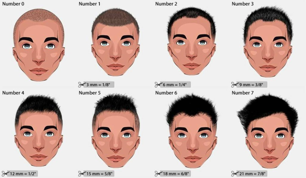 haircut number 3 haircut numbers guide to hair clipper sizes 1006