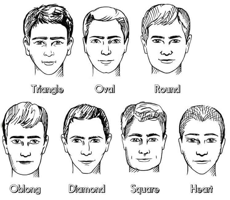 face-shapes-types-chart-men-male