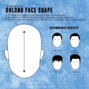 Awesome 15 Best Beard Styles For Men With Long Oblong Face Atoz Hairstyles Schematic Wiring Diagrams Phreekkolirunnerswayorg